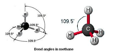 bond-angles-in-methane