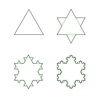 fractalkochflake